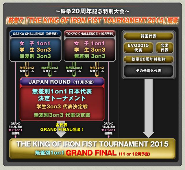 Tekken 7 Tekken_tour_2015_01